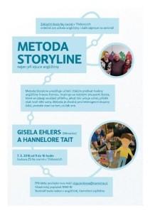 plakát Storyline Třebosice